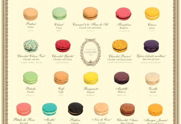 Todos os sabores da Ladurée Foto: Reprodução