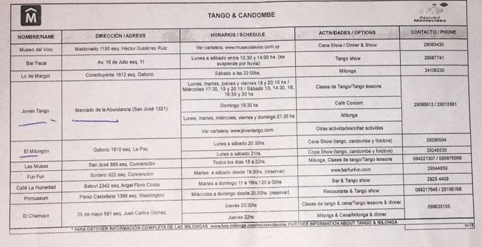 lista de tango e candome em montevideo